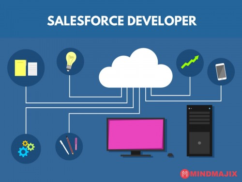 Salesforce is one among the topmost CRM contenders having unique features for business starting from start-ups to big giants. In the present scenario, the world is moving towards Cloud computing due to its top-notch performance and excellent durability. https://mindmajix.com/becoming-a-certified-salesforce-developer