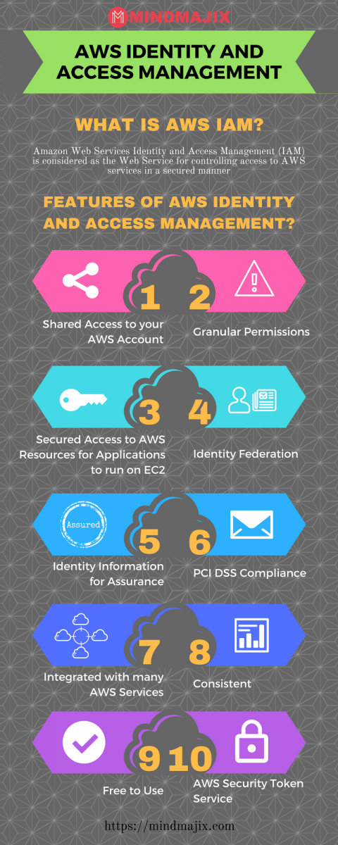 aws-identity-and-access-management2.png