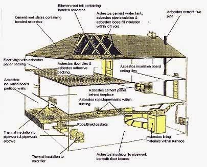 asbestos_house.jpg