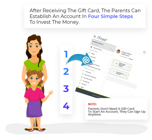 Family and friends can send investment gifts to kids, and parents, guardians and grandparents can establish accounts and invite family and friends to contribute. Check it out!  Visit us: https://www.itrustinvest.com/#how-it-works