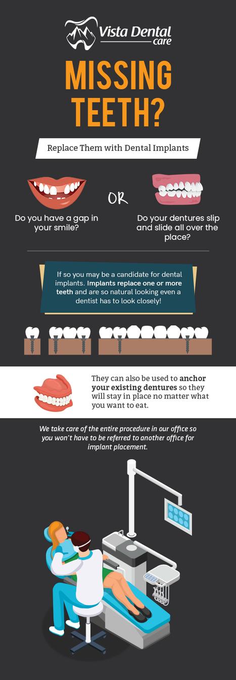 Choose-Vista-Dental-Care-for-Affordable-Dental-Implants-in-Red-Deer-AB.jpg
