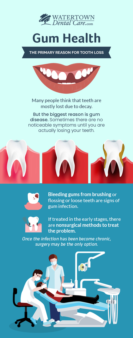 Visit-Watertown-Dental-Care-for-Non-surgical-Gum-Disease-Treatment-in-Watertown-SD.jpg