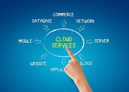 Cloud-Services-Jacksonville.jpg