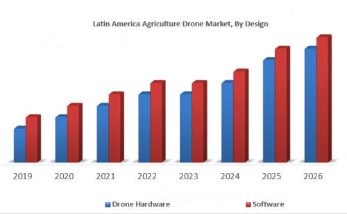 Latin-America-Agriculture-Drone-Market.png