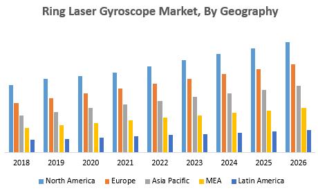 Ring-Laser-Gyroscope-Market-1.png