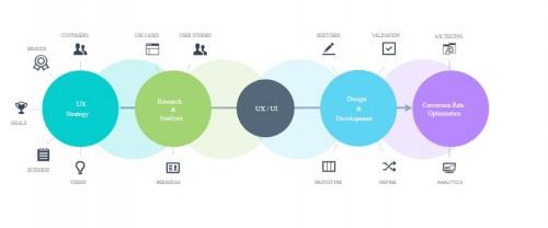 3-UI-UX-Design-Process.jpg