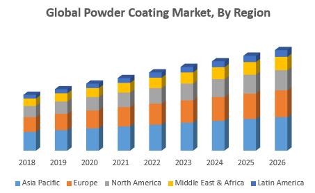 Global-Powder-Coating-Market.png