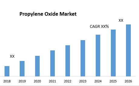 Propylene-Oxide-Market-1.png
