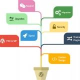 5-Wordpress-Development-jpg
