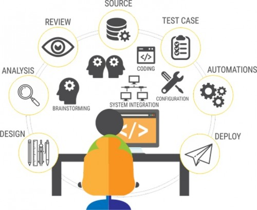 SpryBit's test automation services and test data management helps organizations get highend software testing process in place and automate testing for next generation applications and interfaces. Accelerate regression test efforts with our test automation services, we make automation tests more flexible, reusable, maintainable, and affordable. To know more visit: https://www.sprybit.com/qa-automation-testing-services/