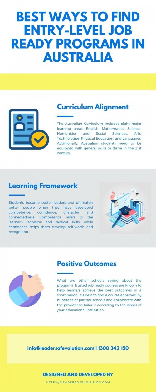 01-Best-Ways-to-Find-Entry-Level-Job-Ready-Programs-in-Australia.jpg