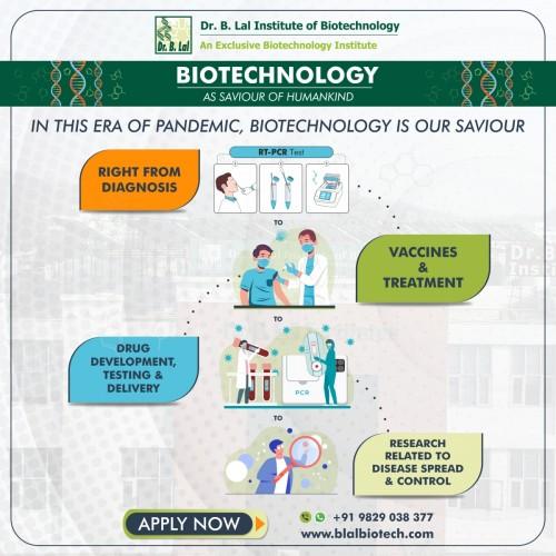 Biotechnology-as-Saviour-of-Humankind.jpg