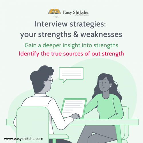 Interview-strategies-your-strengths--weaknesses.png
